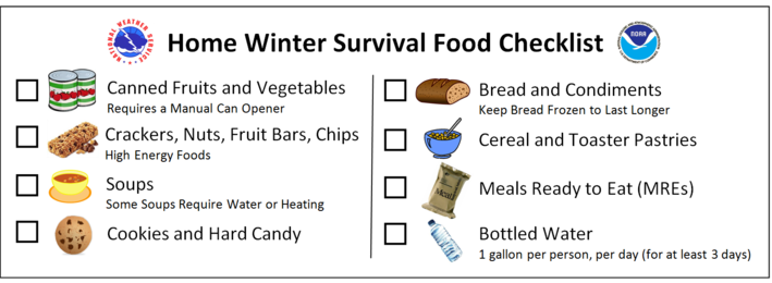 Winterfoodchecklist