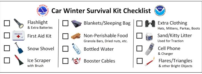 Wintercarkitchecklist